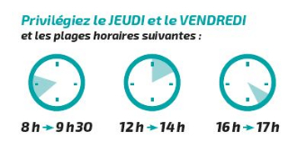 Plages horaires 3960